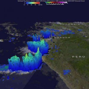 3-D animation of a band of storms in northern Peru with clouds reaching over 13 km (8.1 miles); picture: NASA